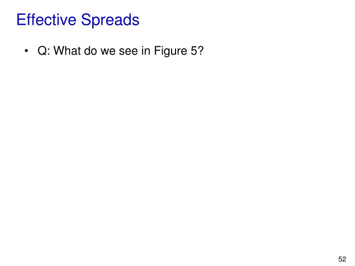 Effective Spreads