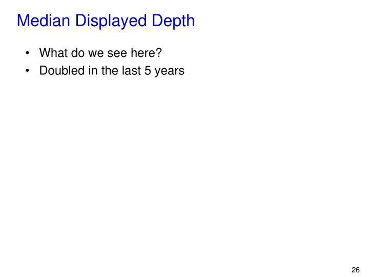 Median Displayed Depth