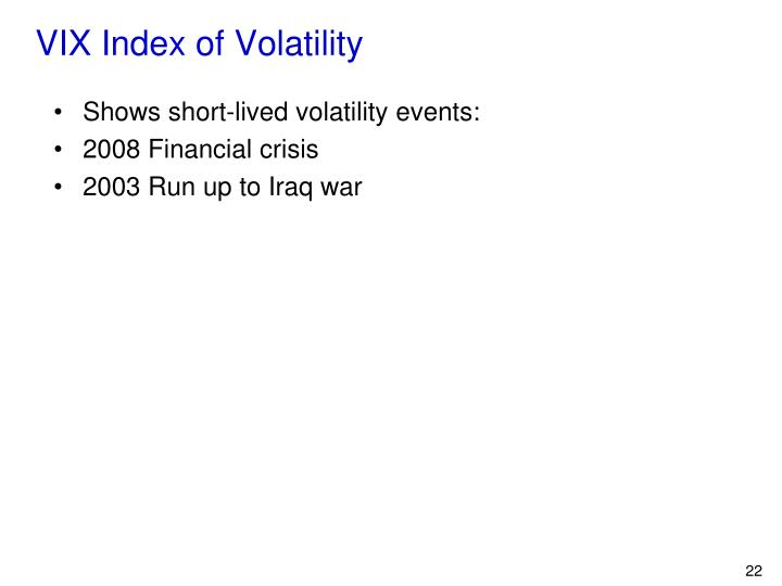 VIX Index of Volatility