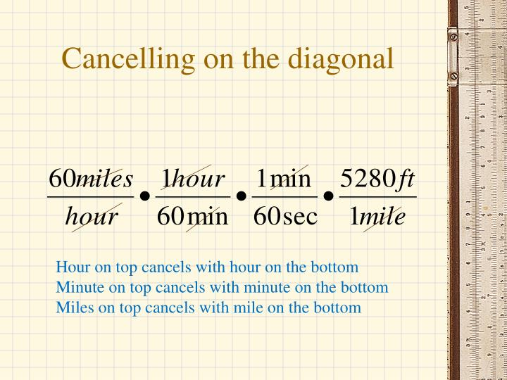 Cancelling on the diagonal