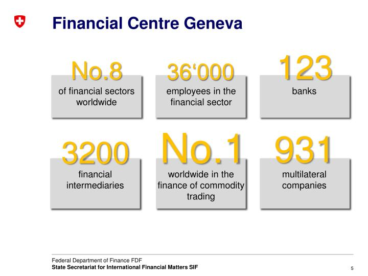 Financial Centre Geneva