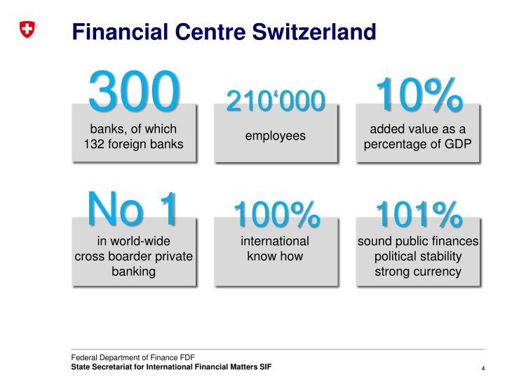 Financial Centre Switzerland