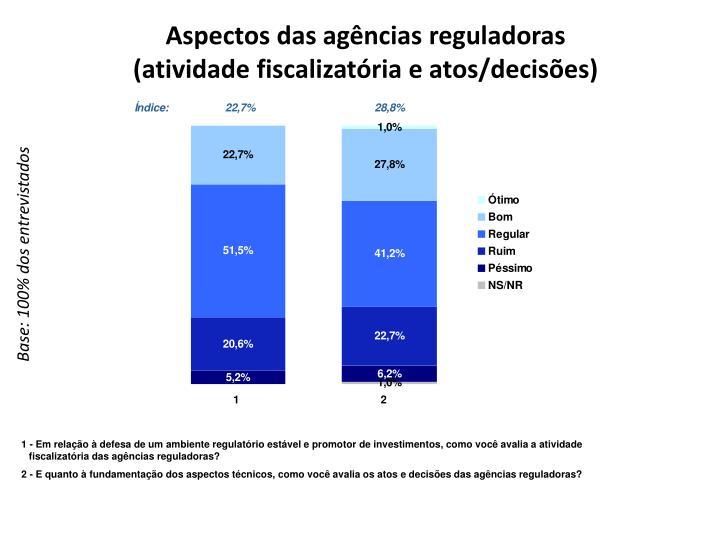 Aspectos das agências reguladoras