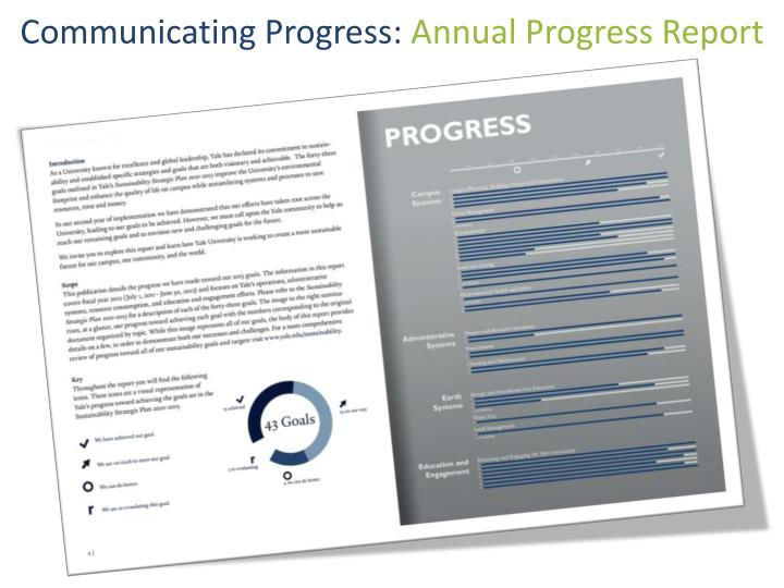 Communicating Progress: