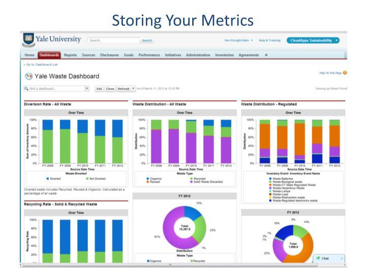 Storing Your Metrics