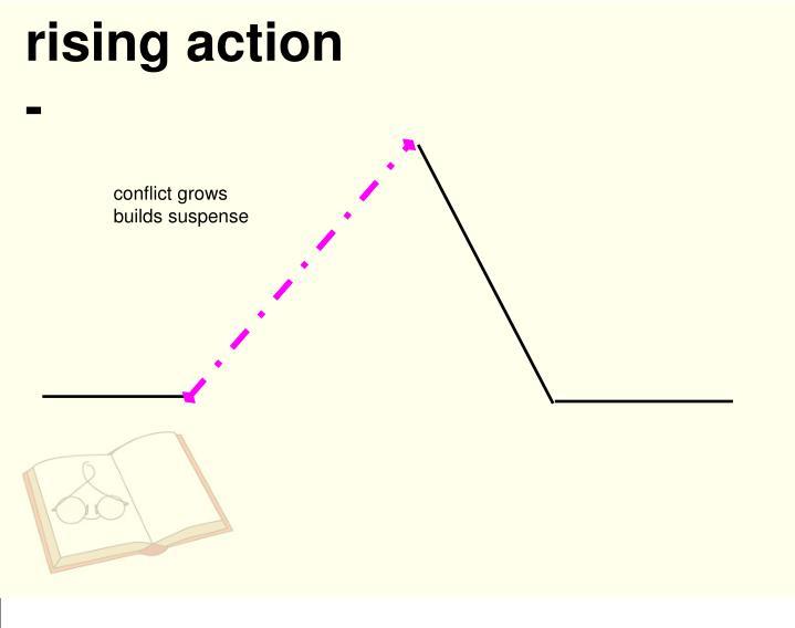 rising action -
