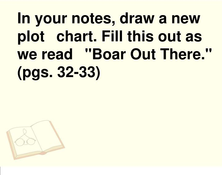"""In your notes, draw a new plot chart. Fill this out as we read """"Boar Out There."""" (pgs. 32-33)"""