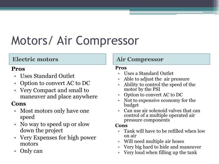 Motors/ Air Compressor