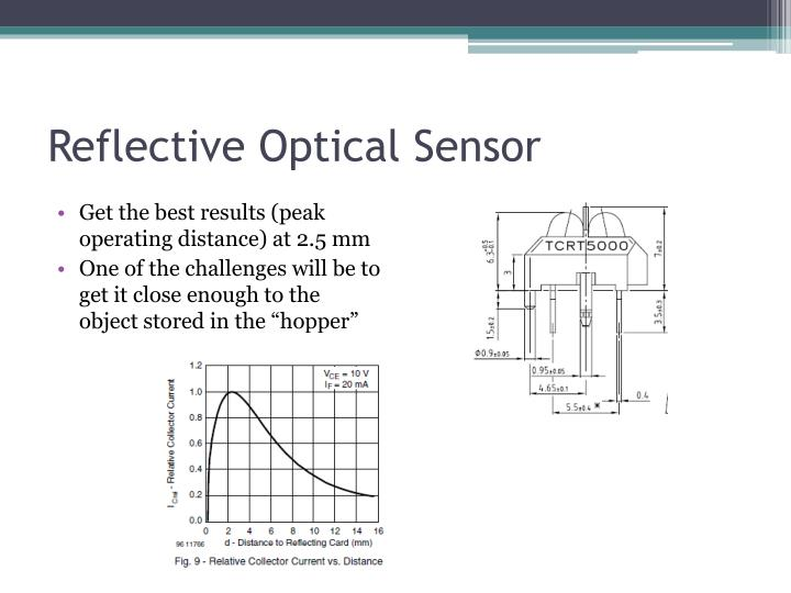 Reflective Optical Sensor