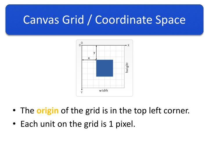 Canvas Grid / Coordinate Space