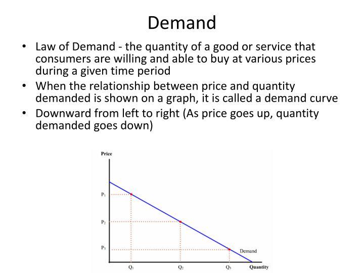 Demand