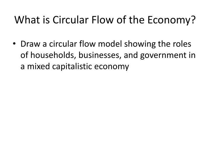 What is Circular Flow of the Economy?