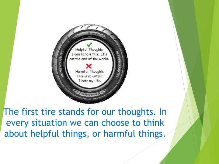 The first tire stands for our thoughts. In