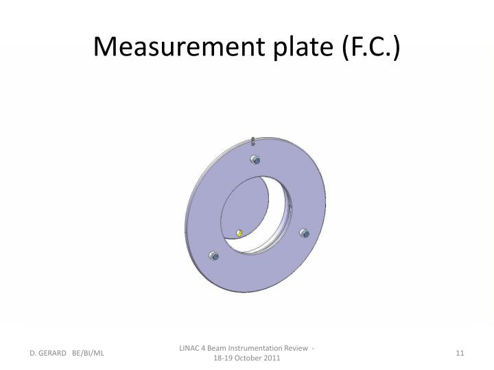 Measurement plate (F.C.)