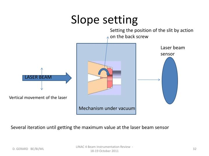 Slope setting