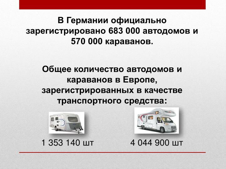 В Германии официально зарегистрировано 683 000 автодомов и 570 000 караванов.