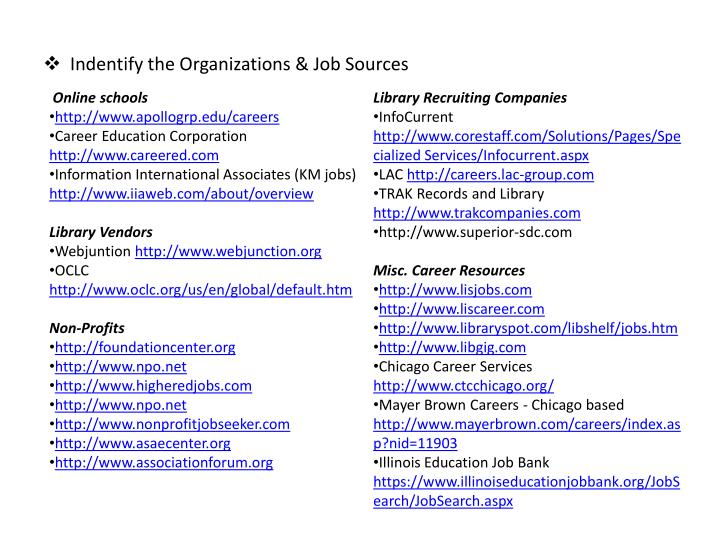 Indentify the Organizations & Job Sources