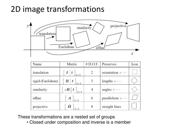 2D image transformations