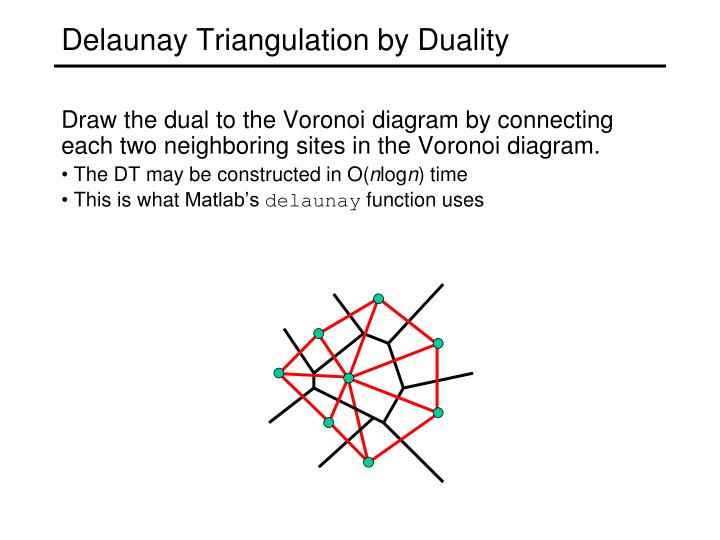 Delaunay Triangulation by Duality