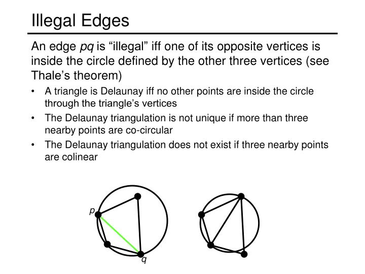 Illegal Edges