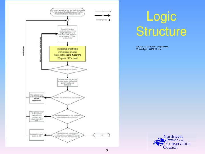 Logic Structure