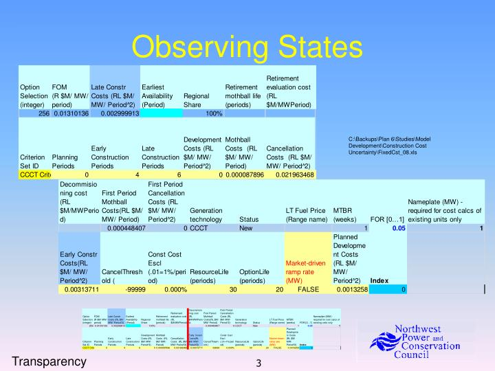 Observing states