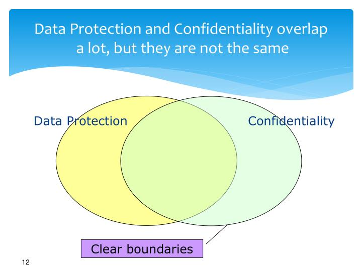 Data Protection and Confidentiality overlap