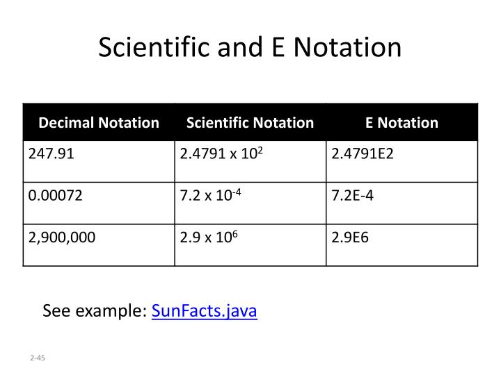 Scientific and E Notation