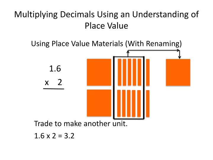 Multiplying Decimals Using an Understanding of Place Value