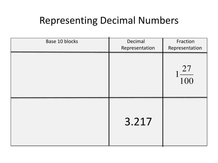 Representing Decimal Numbers