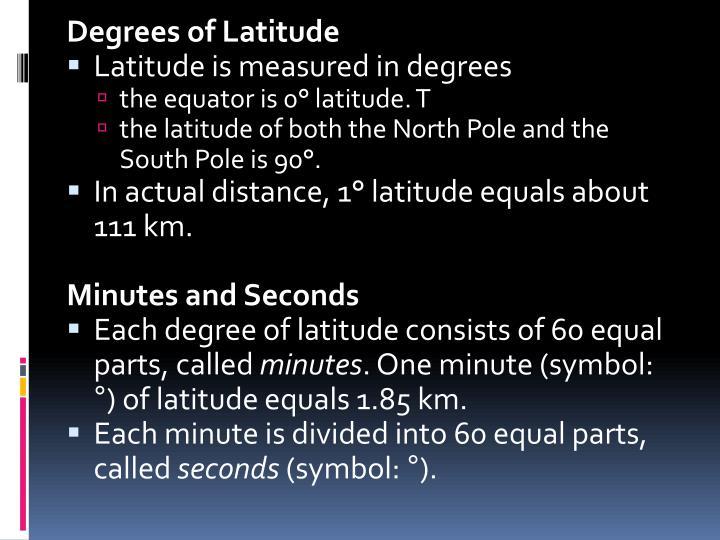 Degrees of Latitude