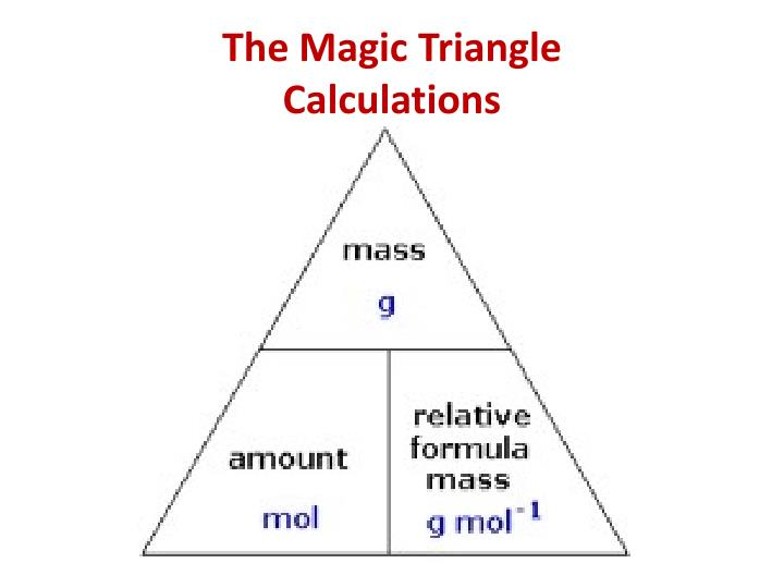 The Magic Triangle