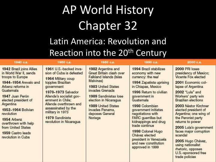 AP World History Chapter 32 PowerPoint Presentation