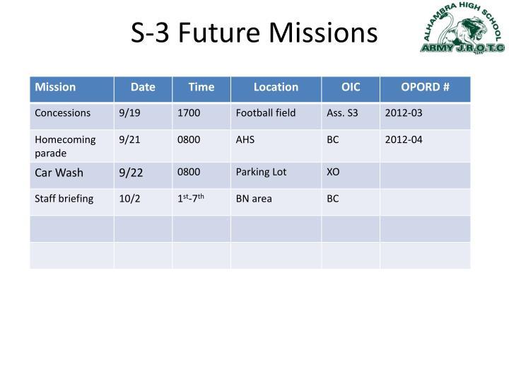 S-3 Future Missions
