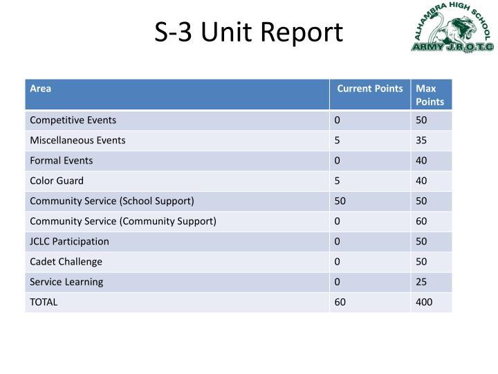 S-3 Unit Report