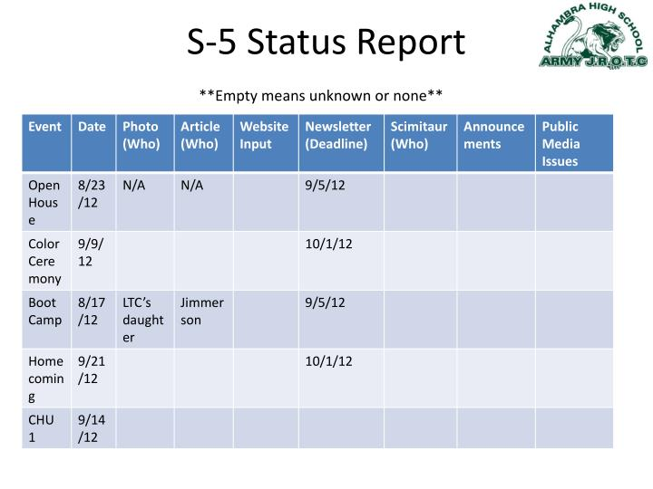 S-5 Status Report