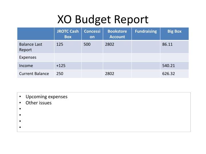 XO Budget Report