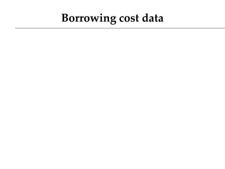 Borrowing cost data