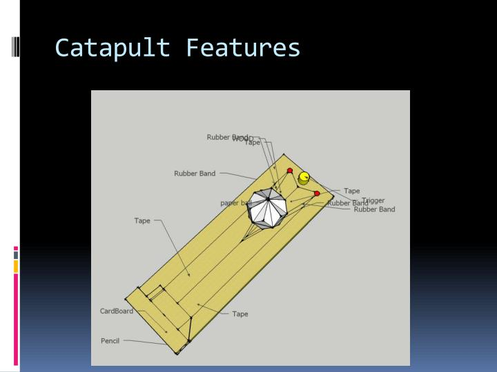 Catapult features