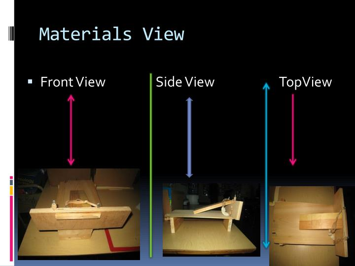 Materials View