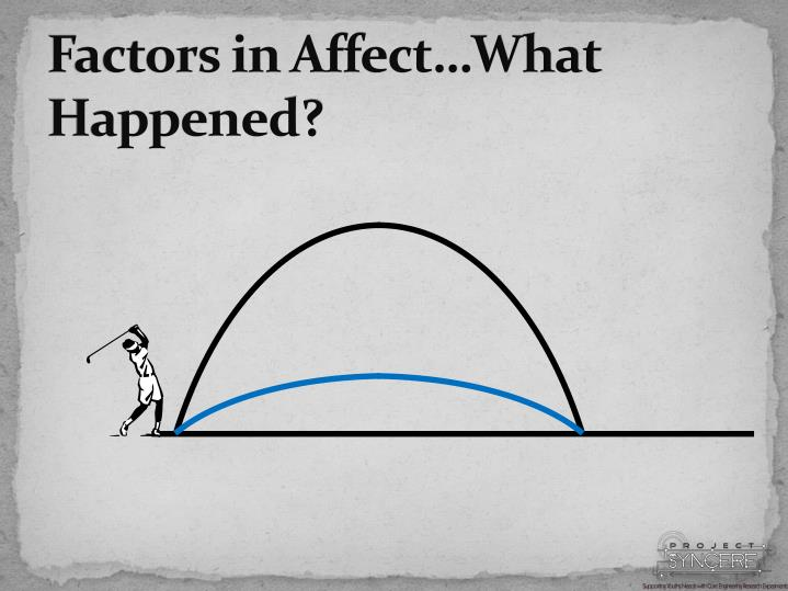 Factors in Affect…What Happened?