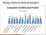 mulago national referral hospital