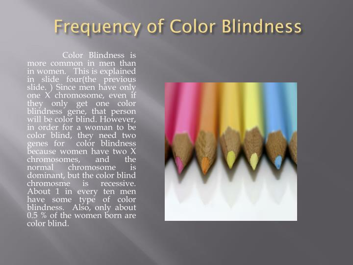 Frequency of Color Blindness