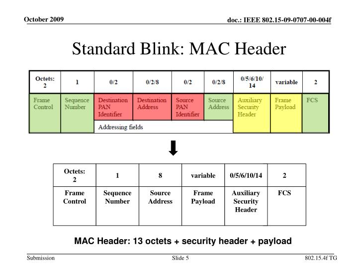 Standard Blink: MAC Header