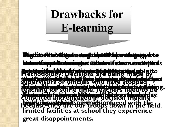 Drawbacks for E-learning