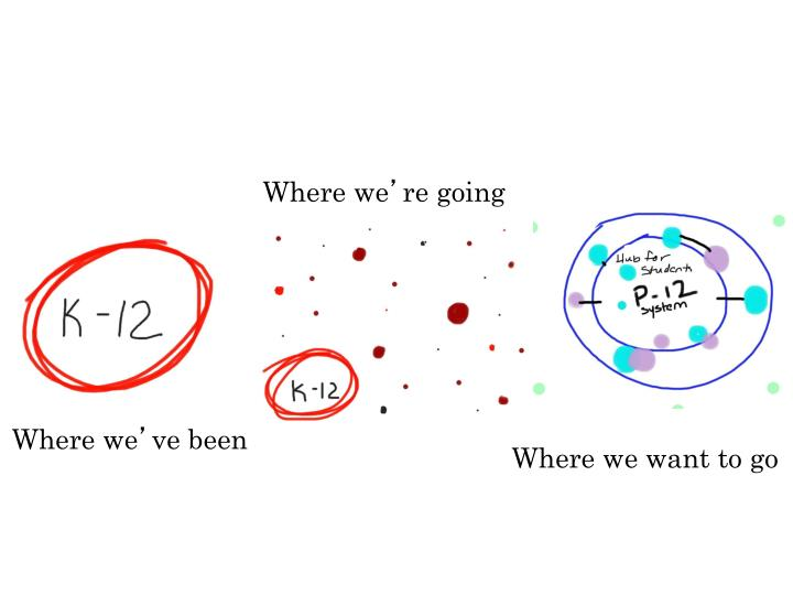 Where we