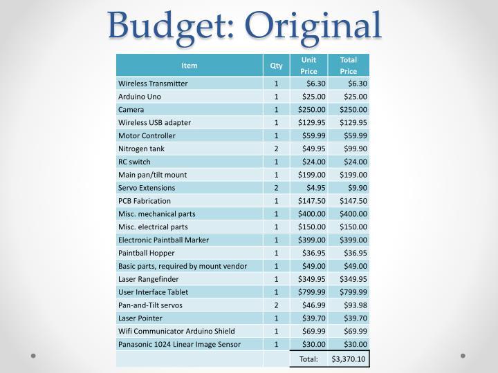 Budget: Original