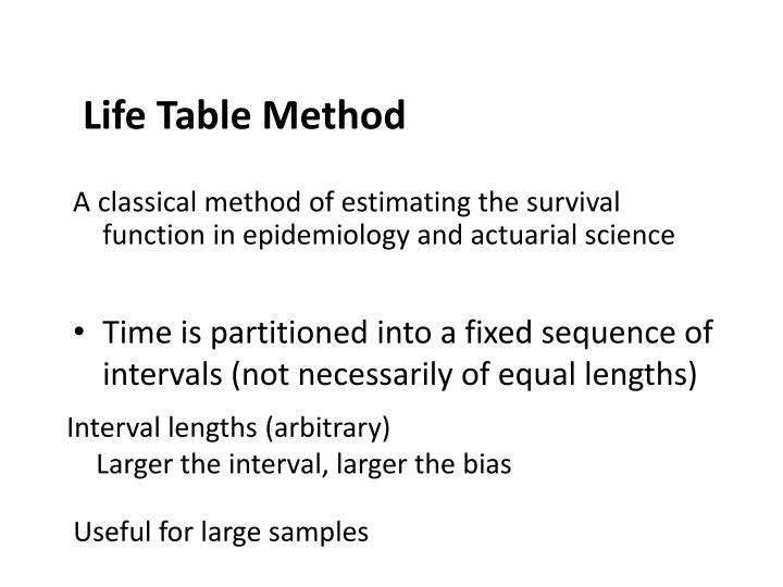 Life Table Method