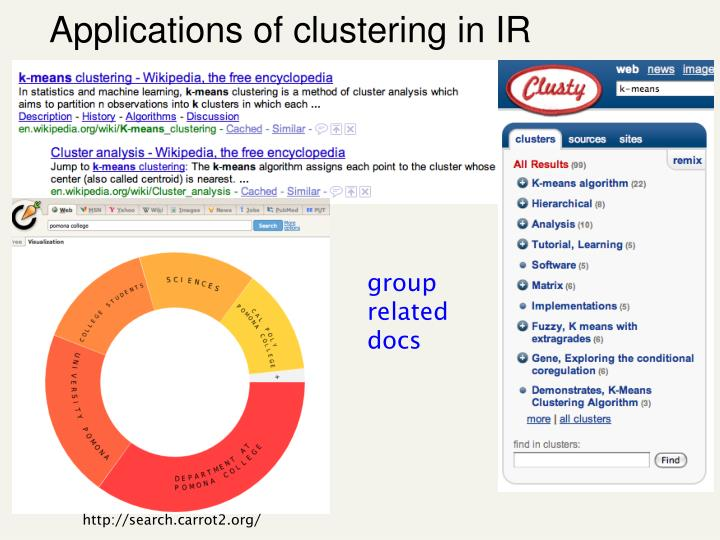 Applications of clustering in IR
