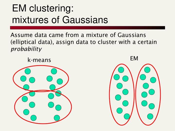 EM clustering: